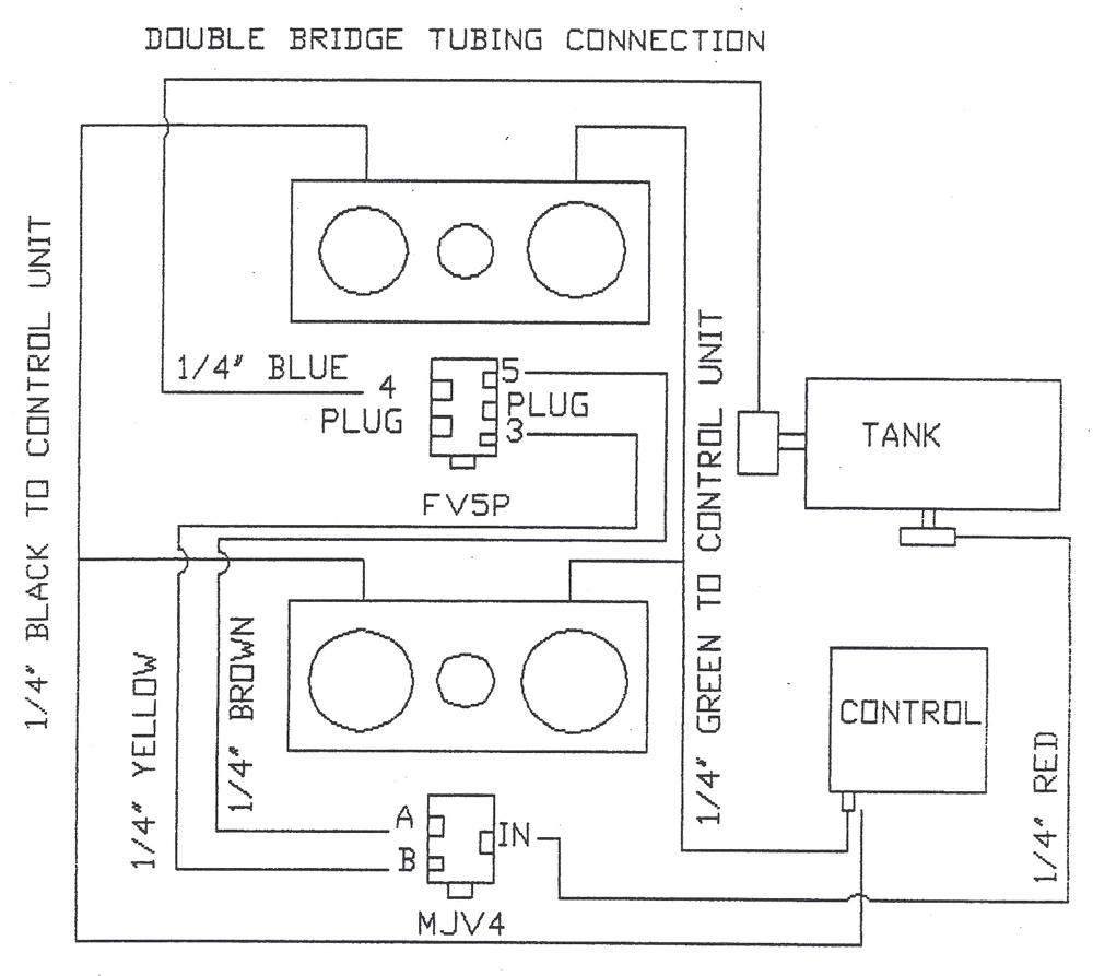 Gyro Gale Stabilizers Double Bridge Connection