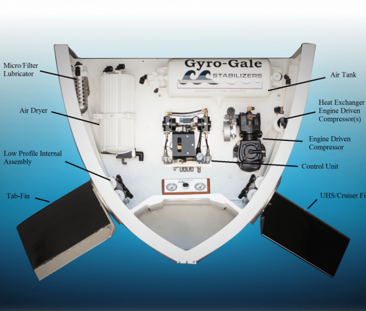gyro-gale-demo-model-labeled